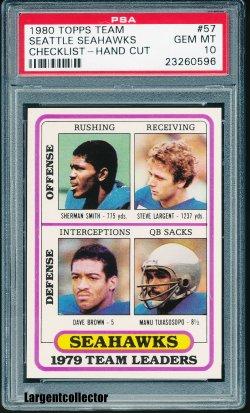 1980 Topps Send In Team Checklist Steve Largent Seahawks