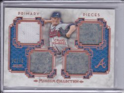 Craig Kimbrel 2014 Topps Museum Collection Primary Pieces Quad Relics Copper /75
