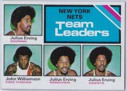 1975-76 Topps team leaders julius erving