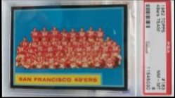 1962 Topps  San Francisco 49ers Team
